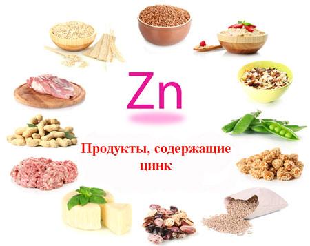 В каких продуктах содержится микроэлемент цинк
