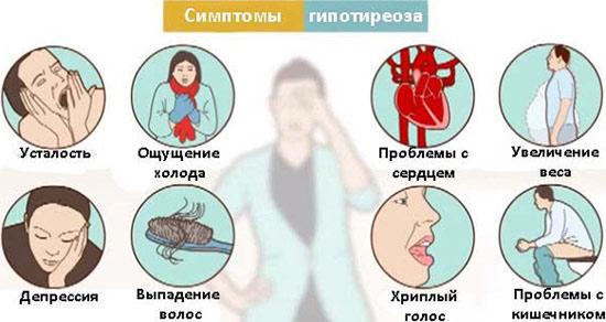 Какие проблемы в организме наблюдаются при гипотиреозе
