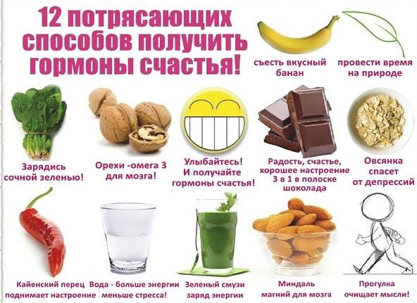Способы и продукты для увеличения гормонов счастья