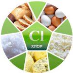 Хлор в крови: показатели в норме, причины отклонений