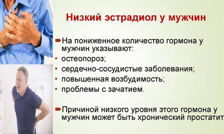 Причины пониженного эстрадиола у мужчин