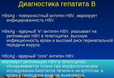 Маркер HbsAG в анализе крови