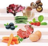 Топ продуктов, повышающих гемоглобин в крови