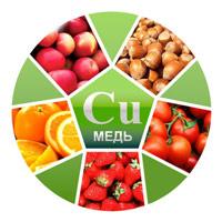 Медь в продуктах питания и влияние на организм