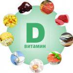 Что показывает анализ на 25-ОН витамин Д?