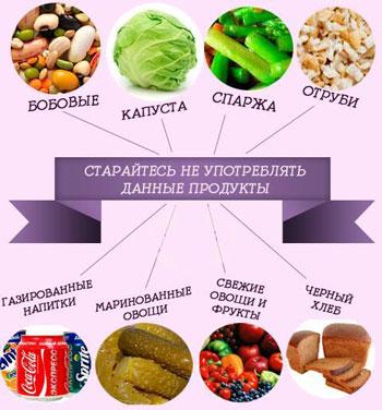 Запрещенные продукты перед сдачей анализа кала на яйца глист